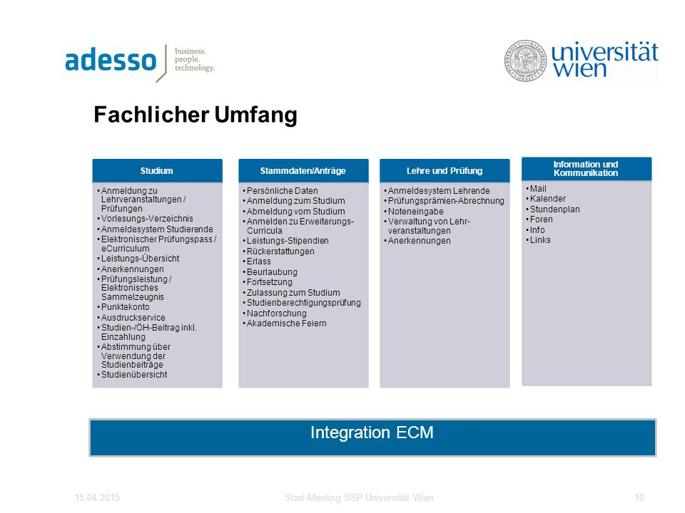 Fachlicher Umfang Integration ECM 15.04.2015Start-Meeting SSP Universität Wien10
