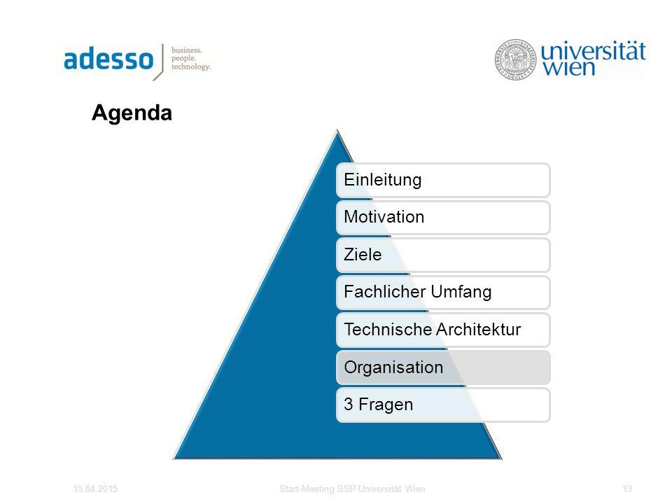 Agenda 15.04.2015Start-Meeting SSP Universität Wien13 EinleitungMotivationZieleFachlicher UmfangTechnische ArchitekturOrganisation3 Fragen