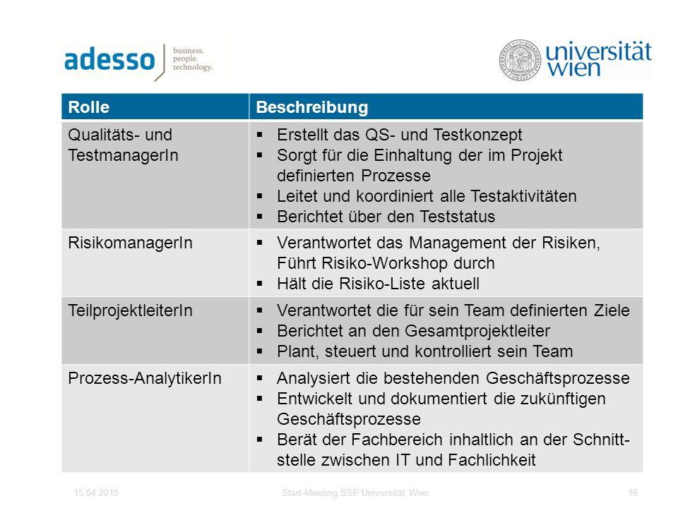 Organisation (Rollen im Projekt-Team 2/4) 15.04.2015Start-Meeting SSP Universität Wien16 RolleBeschreibung Qualitäts- und TestmanagerIn  Erstellt das QS- und Testkonzept  Sorgt für die Einhaltung der im Projekt definierten Prozesse  Leitet und koordiniert alle Testaktivitäten  Berichtet über den Teststatus RisikomanagerIn  Verantwortet das Management der Risiken, Führt Risiko-Workshop durch  Hält die Risiko-Liste aktuell TeilprojektleiterIn  Verantwortet die für sein Team definierten Ziele  Berichtet an den Gesamtprojektleiter  Plant, steuert und kontrolliert sein Team Prozess-AnalytikerIn  Analysiert die bestehenden Geschäftsprozesse  Entwickelt und dokumentiert die zukünftigen Geschäftsprozesse  Berät der Fachbereich inhaltlich an der Schnitt- stelle zwischen IT und Fachlichkeit
