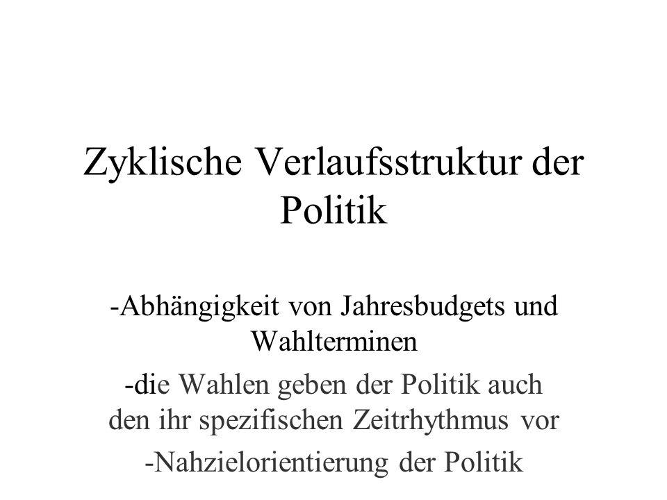 Zyklische Verlaufsstruktur der Politik -Abhängigkeit von Jahresbudgets und Wahlterminen -die Wahlen geben der Politik auch den ihr spezifischen Zeitrhythmus vor -Nahzielorientierung der Politik