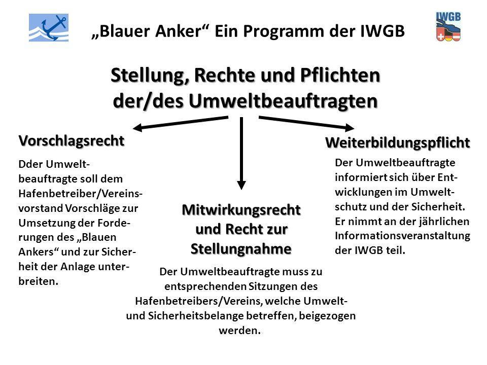 """""""Blauer Anker"""" Ein Programm der IWGB Stellung, Rechte und Pflichten der/des Umweltbeauftragten Vorschlagsrecht Mitwirkungsrecht und Recht zur Stellung"""