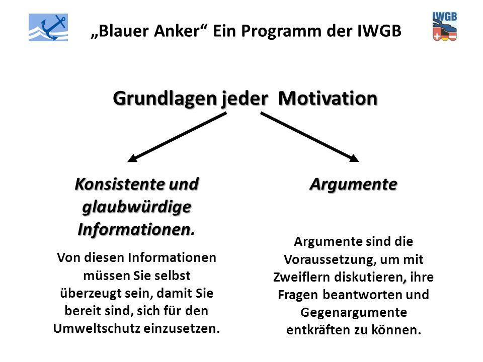 """""""Blauer Anker"""" Ein Programm der IWGB Grundlagen jeder Motivation Konsistente und glaubwürdige Informationen Konsistente und glaubwürdige Informationen"""