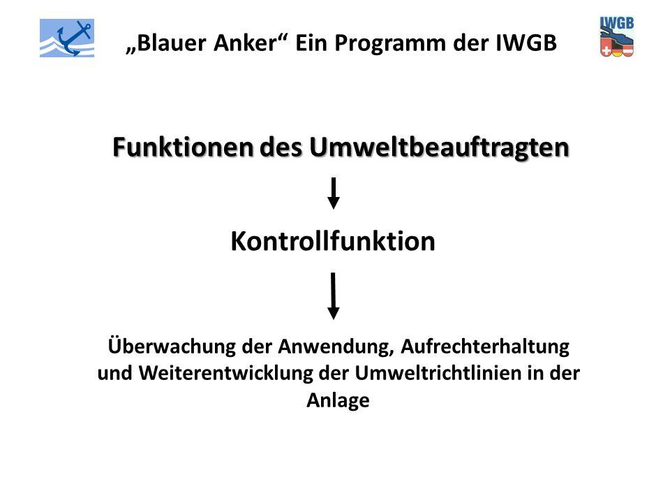 """""""Blauer Anker"""" Ein Programm der IWGB Funktionen des Umweltbeauftragten Kontrollfunktion Überwachung der Anwendung, Aufrechterhaltung und Weiterentwick"""