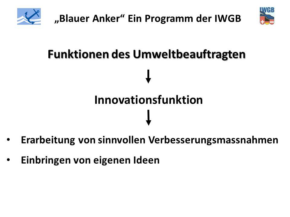 """""""Blauer Anker"""" Ein Programm der IWGB Funktionen des Umweltbeauftragten Innovationsfunktion Erarbeitung von sinnvollen Verbesserungsmassnahmen Einbring"""