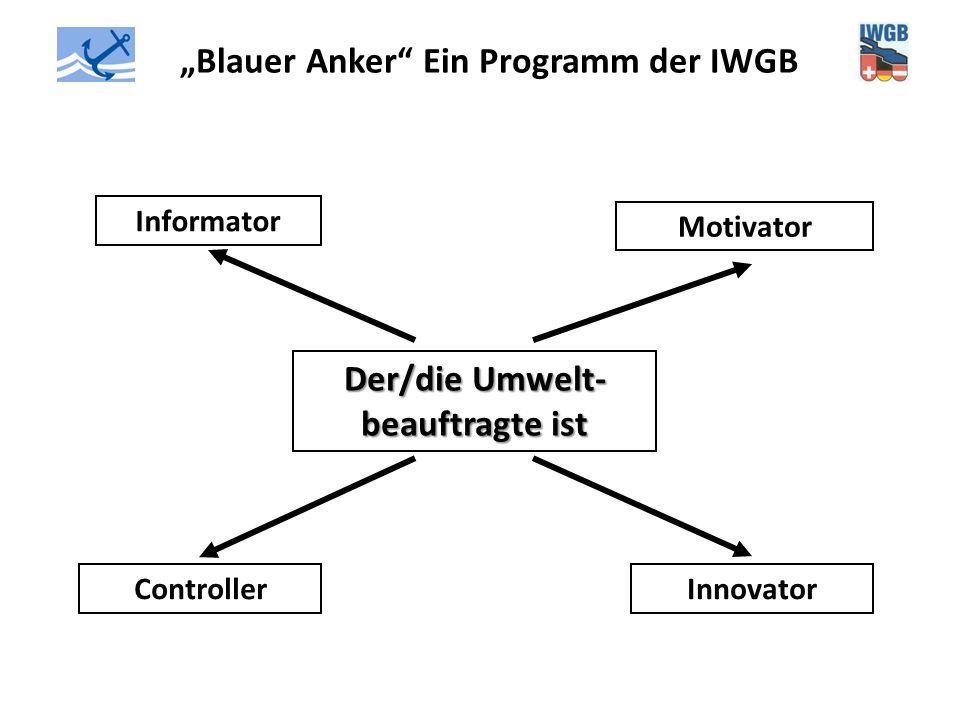 """""""Blauer Anker"""" Ein Programm der IWGB Der/die Umwelt- beauftragte ist Informator Motivator ControllerInnovator"""