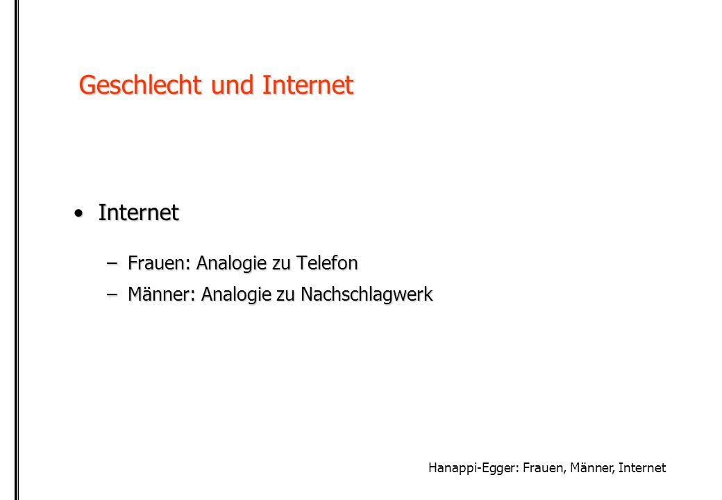 Hanappi-Egger: Frauen, Männer, Internet Geschlecht und Internet InternetInternet –Frauen: Analogie zu Telefon –Männer: Analogie zu Nachschlagwerk