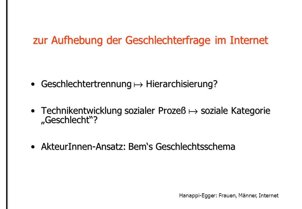 Hanappi-Egger: Frauen, Männer, Internet zur Aufhebung der Geschlechterfrage im Internet Geschlechtertrennung  Hierarchisierung Geschlechtertrennung  Hierarchisierung.