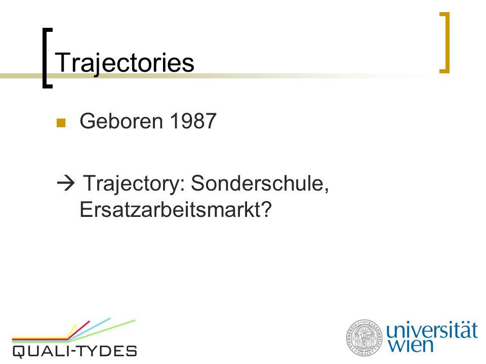 Trajectories Geboren 1987  Trajectory: Sonderschule, Ersatzarbeitsmarkt?