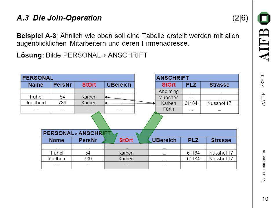 Relationentheorie  AIFB SS2001 10 (2|6) A.3 Die Join-Operation (2|6) Beispiel A-3: Ähnlich wie oben soll eine Tabelle erstellt werden mit allen augenblicklichen Mitarbeitern und deren Firmenadresse.