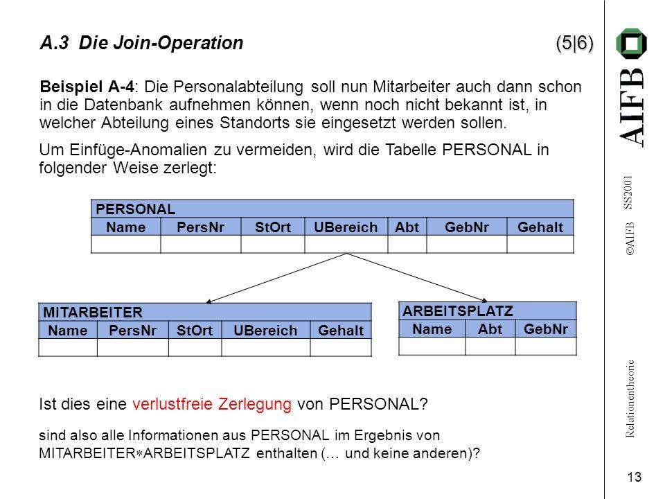 Relationentheorie  AIFB SS2001 13 (5|6) A.3 Die Join-Operation (5|6) Beispiel A-4: Die Personalabteilung soll nun Mitarbeiter auch dann schon in die Datenbank aufnehmen können, wenn noch nicht bekannt ist, in welcher Abteilung eines Standorts sie eingesetzt werden sollen.