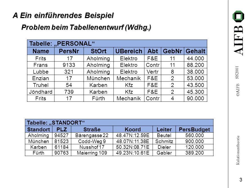 """Relationentheorie  AIFB SS2001 3 Problem beim Tabellenentwurf (Wdhg.) Tabelle: """"PERSONAL NamePersNrStOrtUBereichAbtGebNrGehalt Frits 17AholmingElektroF&E1144.000 Frans9133AholmingElektroContr1188.200 Lubbe321AholmingElektroVertr838.000 Enzian17MünchenMechanikF&E253.000 Truhel54KarbenKfzF&E243.500 Jöndhard739KarbenKfzF&E245.300 Frits17FürthMechanikContr490.000 Tabelle: """"STANDORT StandortPLZStraßeKoordLeiterPersBudget Aholming94527Bärengasse 2248.47N:12.59EBeutel560.000 München81523Codd-Weg 948.07N:11.38ESchmitz900.000 Karben61184Nusshof 1750.32N:08.71EDieler120.000 Fürth90763Maierring 10949.23N:10.61EGabler389.200 A Ein einführendes Beispiel"""