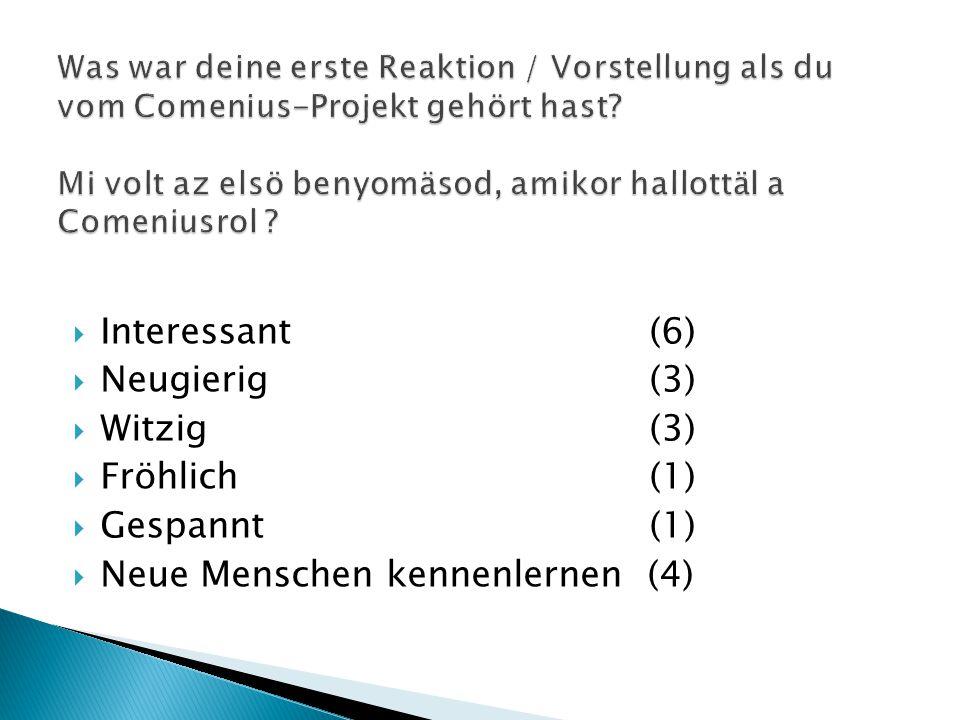  Interessant (6)  Neugierig (3)  Witzig (3)  Fröhlich (1)  Gespannt (1)  Neue Menschen kennenlernen (4)