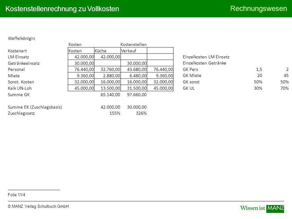 © MANZ Verlag Schulbuch GmbH Rechnungswesen Folie 11/4 Kostenstellenrechnung zu Vollkosten Waffelkönigin KostenKostenstellen KostenartKostenKücheVerka