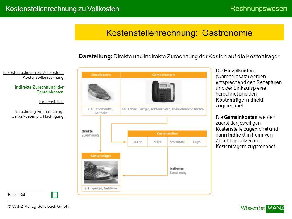 © MANZ Verlag Schulbuch GmbH Rechnungswesen Folie 13/4 Kostenstellenrechnung zu Vollkosten Kostenstellenrechnung: Gastronomie Darstellung: Direkte und