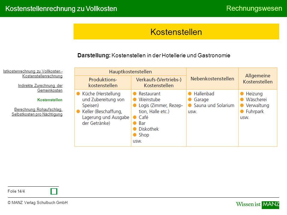 © MANZ Verlag Schulbuch GmbH Rechnungswesen Folie 14/4 Kostenstellenrechnung zu Vollkosten Kostenstellen Darstellung: Kostenstellen in der Hotellerie