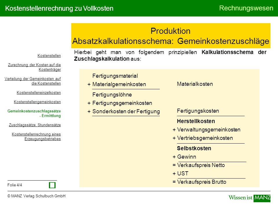 © MANZ Verlag Schulbuch GmbH Rechnungswesen Folie 4/4 Kostenstellenrechnung zu Vollkosten Fertigungskosten Herstellkosten + Verwaltungsgemeinkosten +
