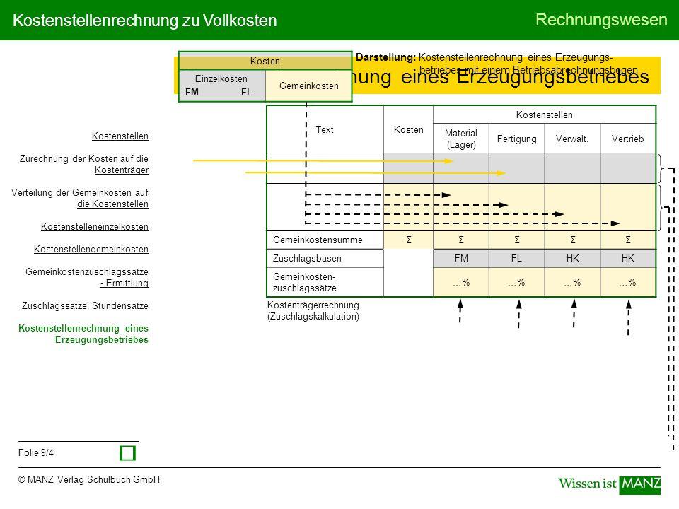 © MANZ Verlag Schulbuch GmbH Rechnungswesen Folie 10/4 Kostenstellenrechnung zu Vollkosten  Für die Materialstelle, das Fertigungsmaterial (FM) Zuschlagssätze, Stundensätze (A Waffel...) MGK-Zuschlagssatz = Materialgemeinkosten Fertigungsmaterial 100 (%) FGK-Zuschlagssatz = Fertigungsgemeinkosten Fertigungslöhne 100 (%)  Für die Fertigungsstelle, die Fertigungslöhne (FL) Stundensatz = Fertigungs(gemein)kosten Fertigungsstunden (€/h) Maschinenstundensatz = Fertigungs(gemein)kosten Maschinenstunden oder VwGK-Zuschlagssatz = Verwaltungsgemeinkosten Herstellkosten 100 (%) VtGK-Zuschlagssatz = Vertriebsgemeinkosten Herstellkosten 100 (%) Kostenstellen Zurechnung der Kosten auf die Kostenträger Verteilung der Gemeinkosten auf die Kostenstellen Kostenstelleneinzelkosten Kostenstellengemeinkosten Gemeinkostenzuschlagssätze - Ermittlung Zuschlagssätze, Stundensätze Kostenstellenrechnung eines Erzeugungsbetriebes (€/h)  Für die Verwaltungs- und die Vertriebsstelle, die Herstellkosten