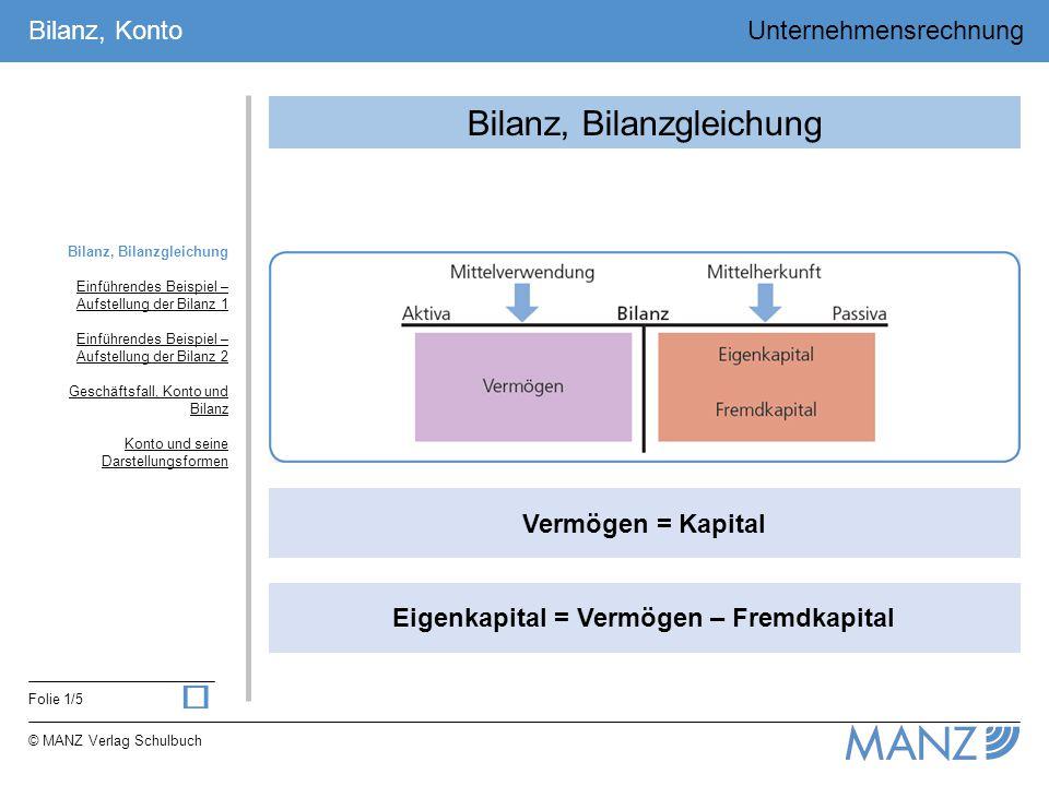 Folie 1/5 Bilanz, Konto © MANZ Verlag Schulbuch Unternehmensrechnung Bilanz, Bilanzgleichung Vermögen = Kapital Eigenkapital = Vermögen – Fremdkapital