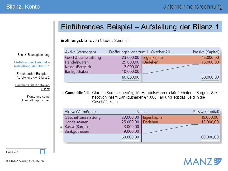 Folie 2/5 Bilanz, Konto © MANZ Verlag Schulbuch Unternehmensrechnung Einführendes Beispiel – Aufstellung der Bilanz 1 1. Geschäftsfall:Claudia Sommer