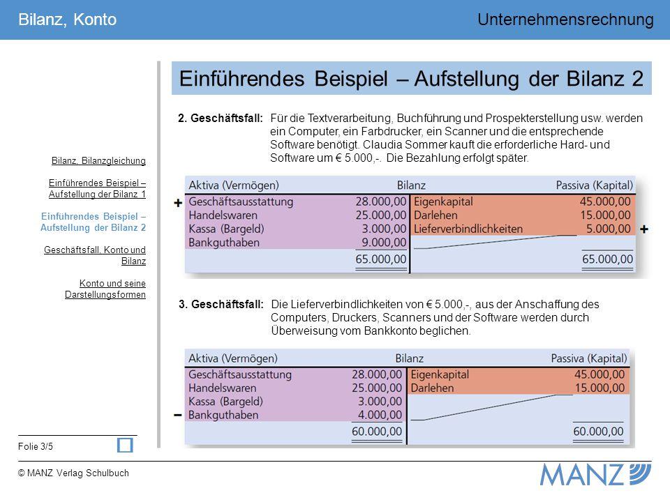 Folie 3/5 Bilanz, Konto © MANZ Verlag Schulbuch Unternehmensrechnung Einführendes Beispiel – Aufstellung der Bilanz 2 3.