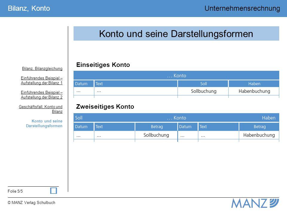 Folie 5/5 Bilanz, Konto © MANZ Verlag Schulbuch Unternehmensrechnung Konto und seine Darstellungsformen Bilanz, Bilanzgleichung Einführendes Beispiel