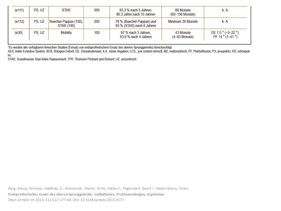 Barg, Alexej; Wimmer, Matthias D.; Wiewiorski, Martin; Wirtz, Dieter C.; Pagenstert, Geert I.; Valderrabano, Victor Endoprothetischer Ersatz des oberen Sprunggelenks: Indikationen, Prothesendesigns, Ergebnisse Dtsch Arztebl Int 2015; 112(11): 177-84; DOI: 10.3238/arztebl.2015.0177
