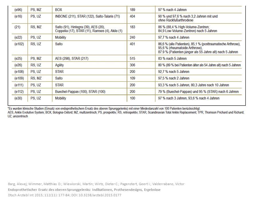 Barg, Alexej; Wimmer, Matthias D.; Wiewiorski, Martin; Wirtz, Dieter C.; Pagenstert, Geert I.; Valderrabano, Victor Endoprothetischer Ersatz des obere
