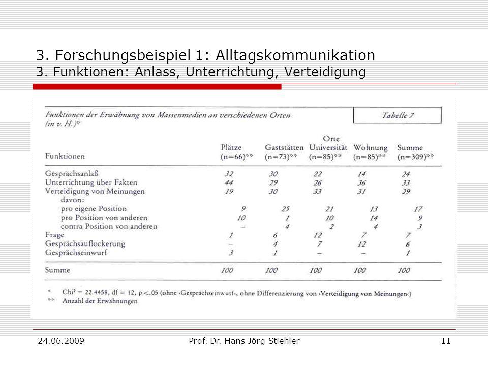 24.06.2009Prof. Dr. Hans-Jörg Stiehler11 3. Forschungsbeispiel 1: Alltagskommunikation 3.