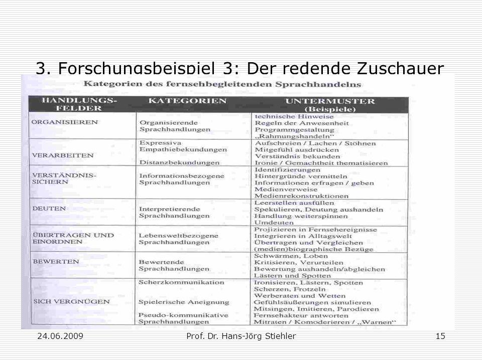 24.06.2009Prof. Dr. Hans-Jörg Stiehler15 3. Forschungsbeispiel 3: Der redende Zuschauer
