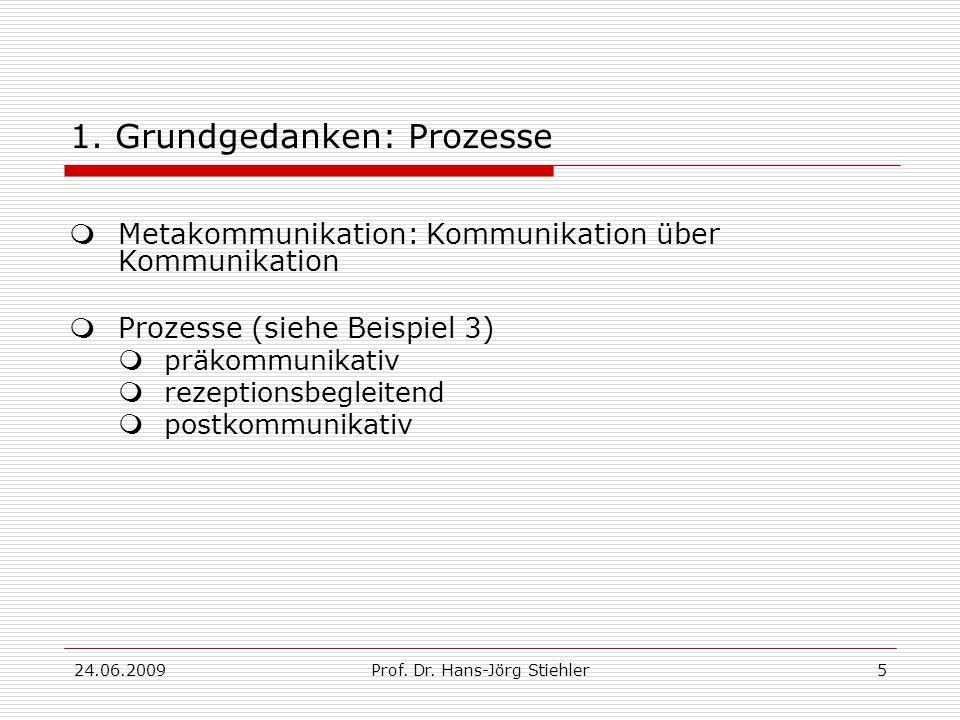 24.06.2009Prof.Dr. Hans-Jörg Stiehler6 1. Grundgedanken: Funktionen  interpersonale K.