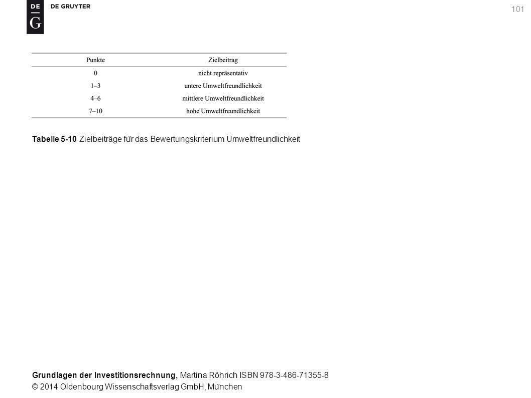Grundlagen der Investitionsrechnung, Martina Röhrich ISBN 978-3-486-71355-8 © 2014 Oldenbourg Wissenschaftsverlag GmbH, Mu ̈ nchen 101 Tabelle 5-10 Zielbeiträge fu ̈ r das Bewertungskriterium Umweltfreundlichkeit