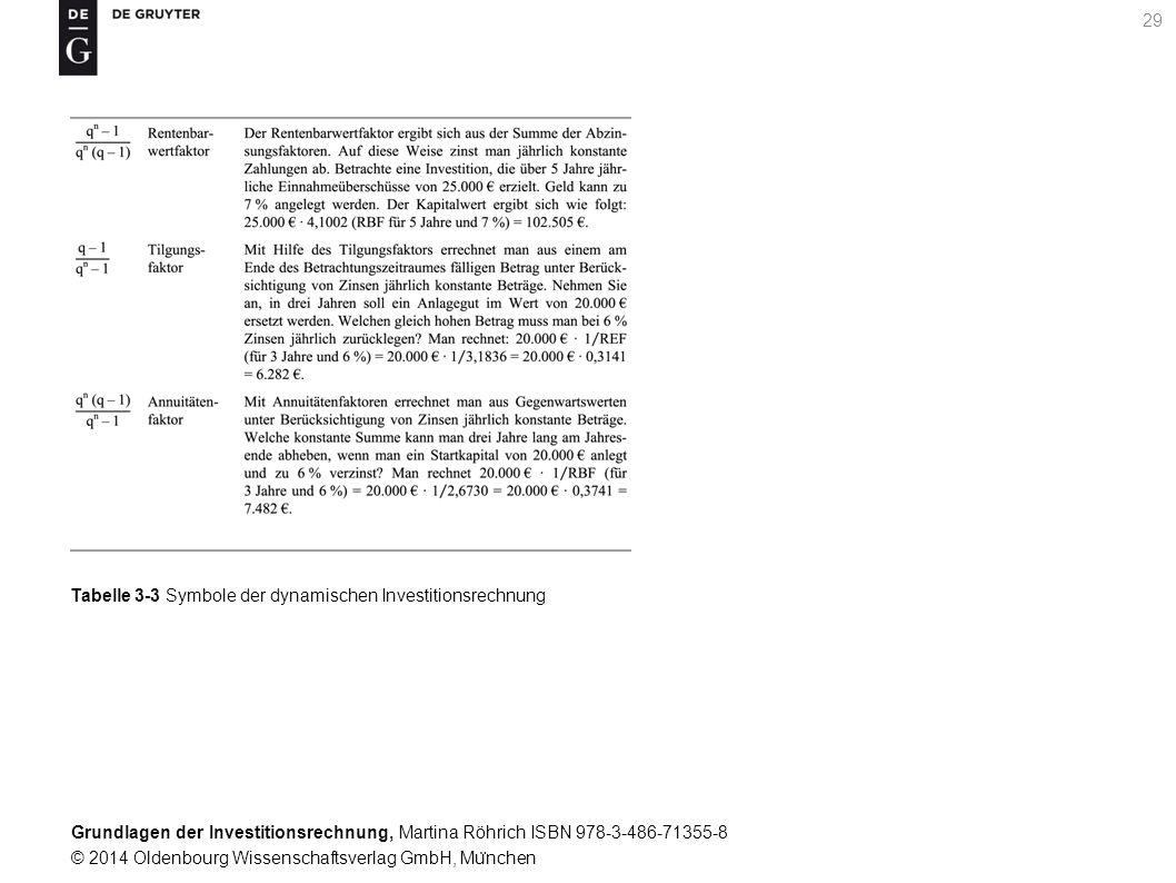 Grundlagen der Investitionsrechnung, Martina Röhrich ISBN 978-3-486-71355-8 © 2014 Oldenbourg Wissenschaftsverlag GmbH, Mu ̈ nchen 29 Tabelle 3-3 Symbole der dynamischen Investitionsrechnung