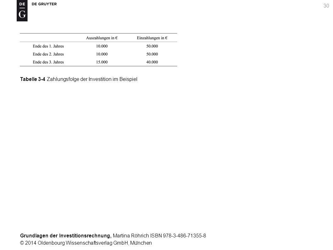 Grundlagen der Investitionsrechnung, Martina Röhrich ISBN 978-3-486-71355-8 © 2014 Oldenbourg Wissenschaftsverlag GmbH, Mu ̈ nchen 30 Tabelle 3-4 Zahlungsfolge der Investition im Beispiel