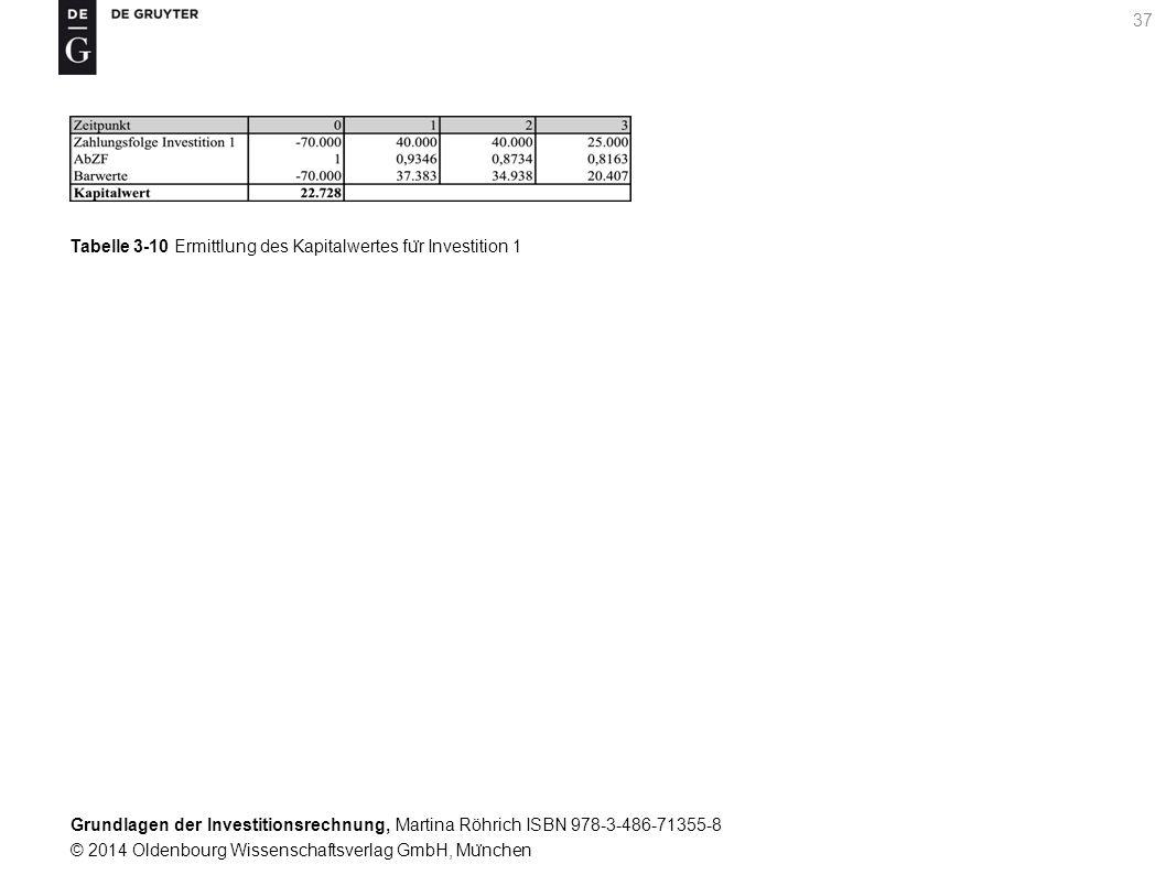 Grundlagen der Investitionsrechnung, Martina Röhrich ISBN 978-3-486-71355-8 © 2014 Oldenbourg Wissenschaftsverlag GmbH, Mu ̈ nchen 37 Tabelle 3-10 Ermittlung des Kapitalwertes fu ̈ r Investition 1