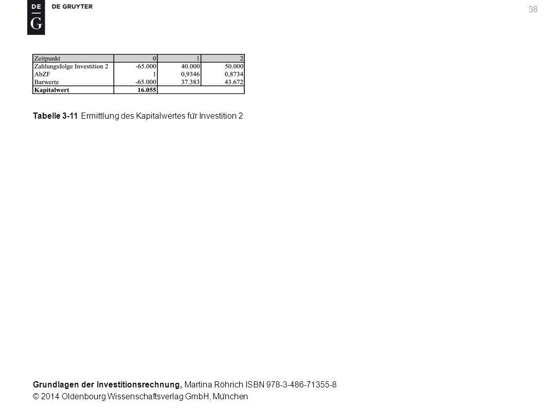 Grundlagen der Investitionsrechnung, Martina Röhrich ISBN 978-3-486-71355-8 © 2014 Oldenbourg Wissenschaftsverlag GmbH, Mu ̈ nchen 38 Tabelle 3-11 Ermittlung des Kapitalwertes fu ̈ r Investition 2