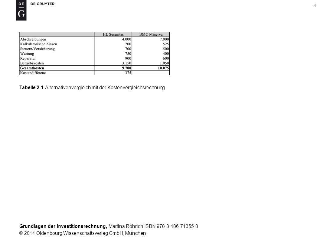 Grundlagen der Investitionsrechnung, Martina Röhrich ISBN 978-3-486-71355-8 © 2014 Oldenbourg Wissenschaftsverlag GmbH, Mu ̈ nchen 4 Tabelle 2-1 Alternativenvergleich mit der Kostenvergleichsrechnung
