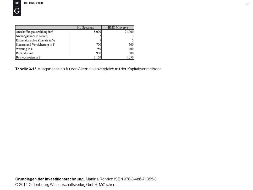 Grundlagen der Investitionsrechnung, Martina Röhrich ISBN 978-3-486-71355-8 © 2014 Oldenbourg Wissenschaftsverlag GmbH, Mu ̈ nchen 41 Tabelle 3-13 Ausgangsdaten fu ̈ r den Alternativenvergleich mit der Kapitalwertmethode