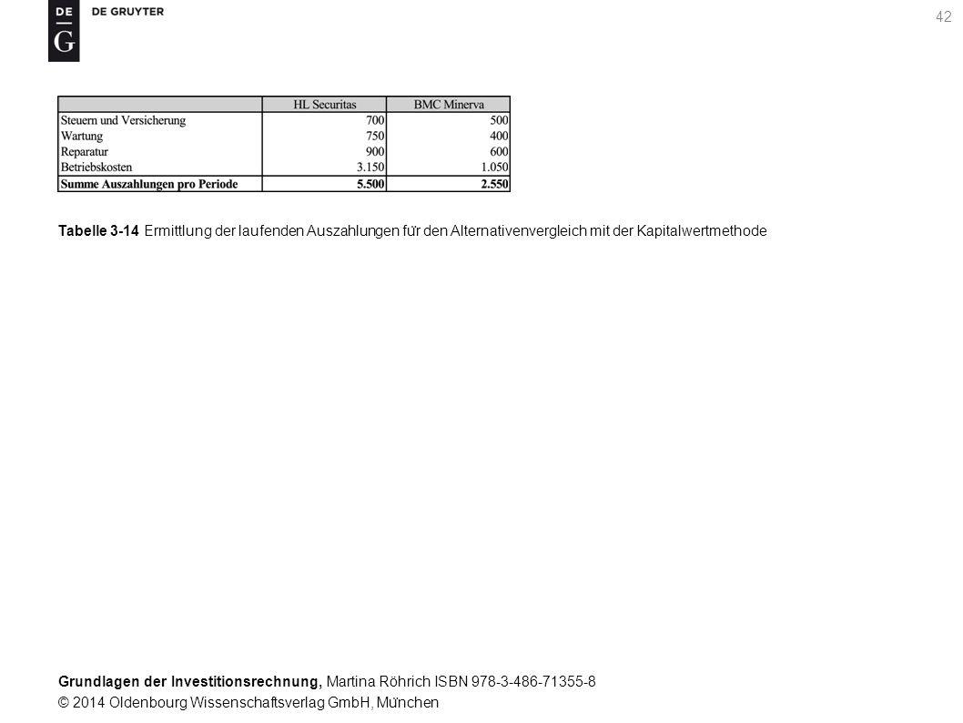 Grundlagen der Investitionsrechnung, Martina Röhrich ISBN 978-3-486-71355-8 © 2014 Oldenbourg Wissenschaftsverlag GmbH, Mu ̈ nchen 42 Tabelle 3-14 Ermittlung der laufenden Auszahlungen fu ̈ r den Alternativenvergleich mit der Kapitalwertmethode