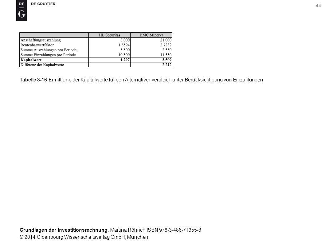 Grundlagen der Investitionsrechnung, Martina Röhrich ISBN 978-3-486-71355-8 © 2014 Oldenbourg Wissenschaftsverlag GmbH, Mu ̈ nchen 44 Tabelle 3-16 Ermittlung der Kapitalwerte fu ̈ r den Alternativenvergleich unter Beru ̈ cksichtigung von Einzahlungen