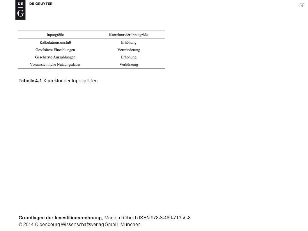 Grundlagen der Investitionsrechnung, Martina Röhrich ISBN 978-3-486-71355-8 © 2014 Oldenbourg Wissenschaftsverlag GmbH, Mu ̈ nchen 58 Tabelle 4-1 Korrektur der Inputgrößen
