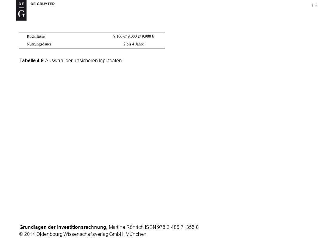 Grundlagen der Investitionsrechnung, Martina Röhrich ISBN 978-3-486-71355-8 © 2014 Oldenbourg Wissenschaftsverlag GmbH, Mu ̈ nchen 66 Tabelle 4-9 Auswahl der unsicheren Inputdaten