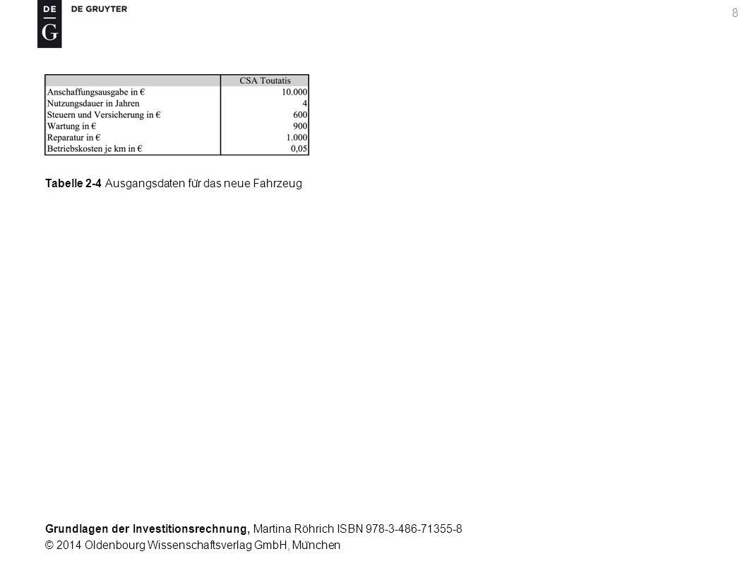 Grundlagen der Investitionsrechnung, Martina Röhrich ISBN 978-3-486-71355-8 © 2014 Oldenbourg Wissenschaftsverlag GmbH, Mu ̈ nchen 8 Tabelle 2-4 Ausgangsdaten fu ̈ r das neue Fahrzeug