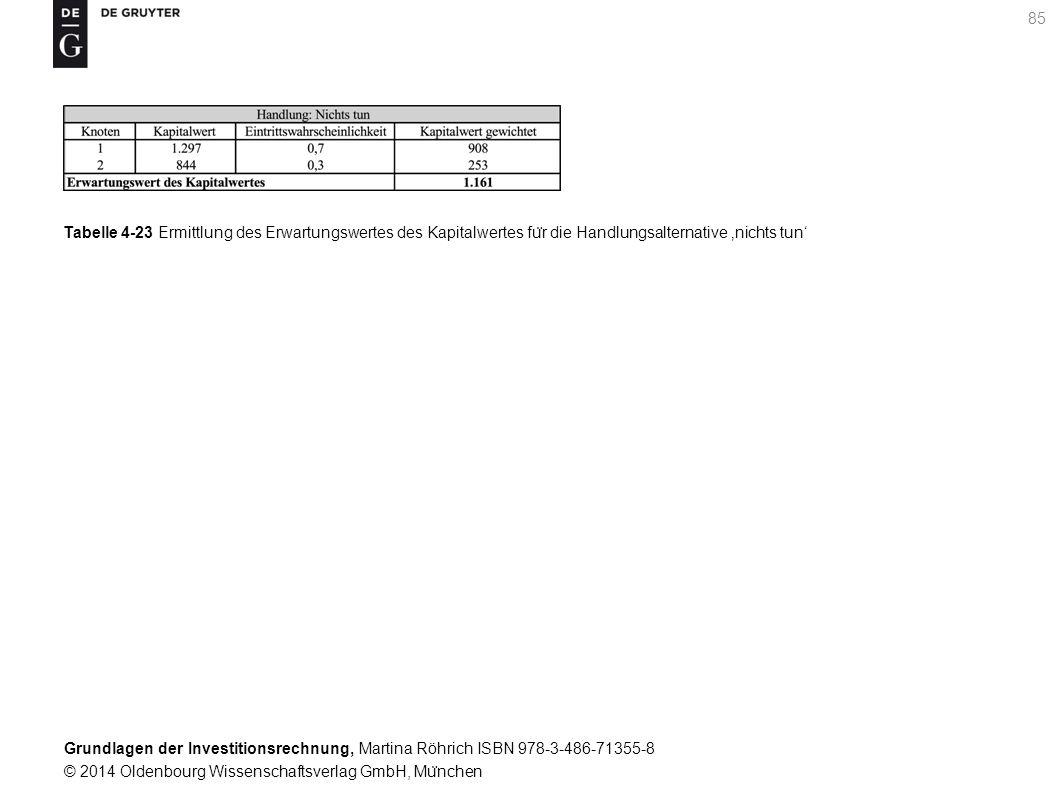 Grundlagen der Investitionsrechnung, Martina Röhrich ISBN 978-3-486-71355-8 © 2014 Oldenbourg Wissenschaftsverlag GmbH, Mu ̈ nchen 85 Tabelle 4-23 Ermittlung des Erwartungswertes des Kapitalwertes fu ̈ r die Handlungsalternative 'nichts tun'