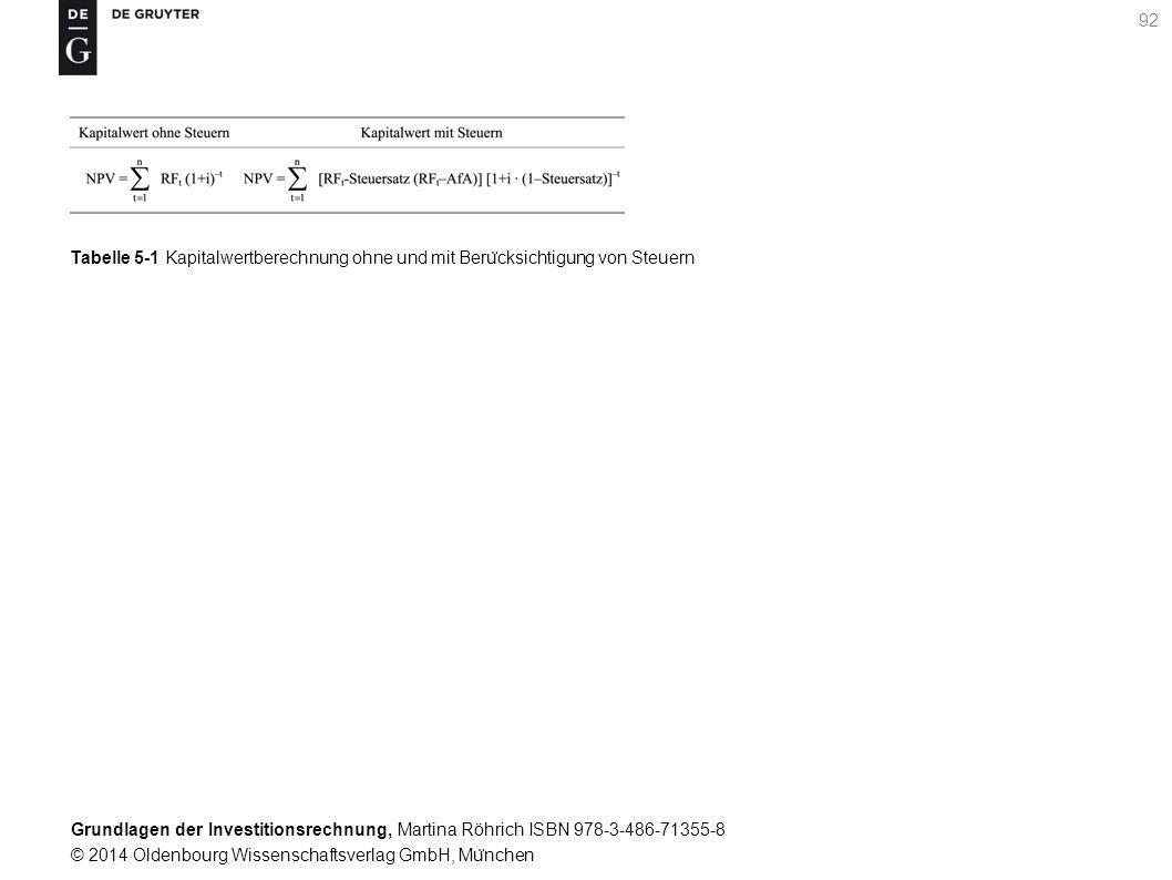 Grundlagen der Investitionsrechnung, Martina Röhrich ISBN 978-3-486-71355-8 © 2014 Oldenbourg Wissenschaftsverlag GmbH, Mu ̈ nchen 92 Tabelle 5-1 Kapitalwertberechnung ohne und mit Beru ̈ cksichtigung von Steuern