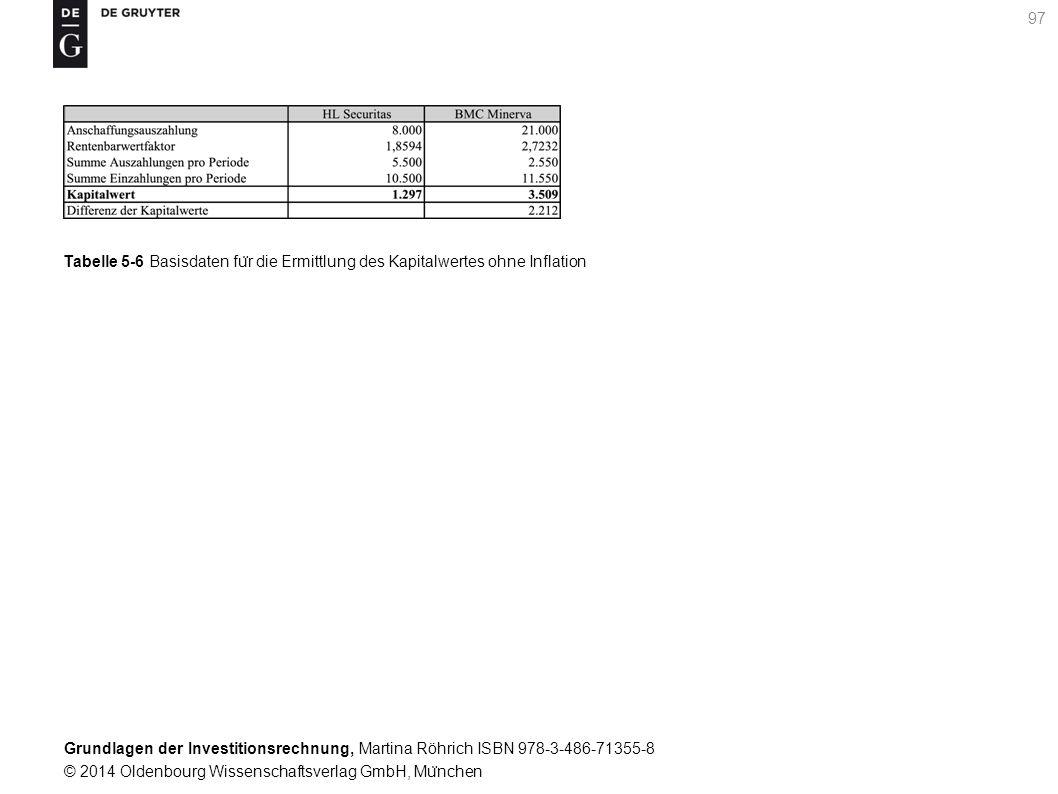 Grundlagen der Investitionsrechnung, Martina Röhrich ISBN 978-3-486-71355-8 © 2014 Oldenbourg Wissenschaftsverlag GmbH, Mu ̈ nchen 97 Tabelle 5-6 Basisdaten fu ̈ r die Ermittlung des Kapitalwertes ohne Inflation