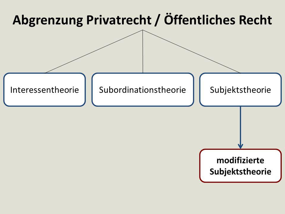 Abgrenzung Privatrecht / Öffentliches Recht InteressentheorieSubjektstheorie modifizierte Subjektstheorie Subordinationstheorie