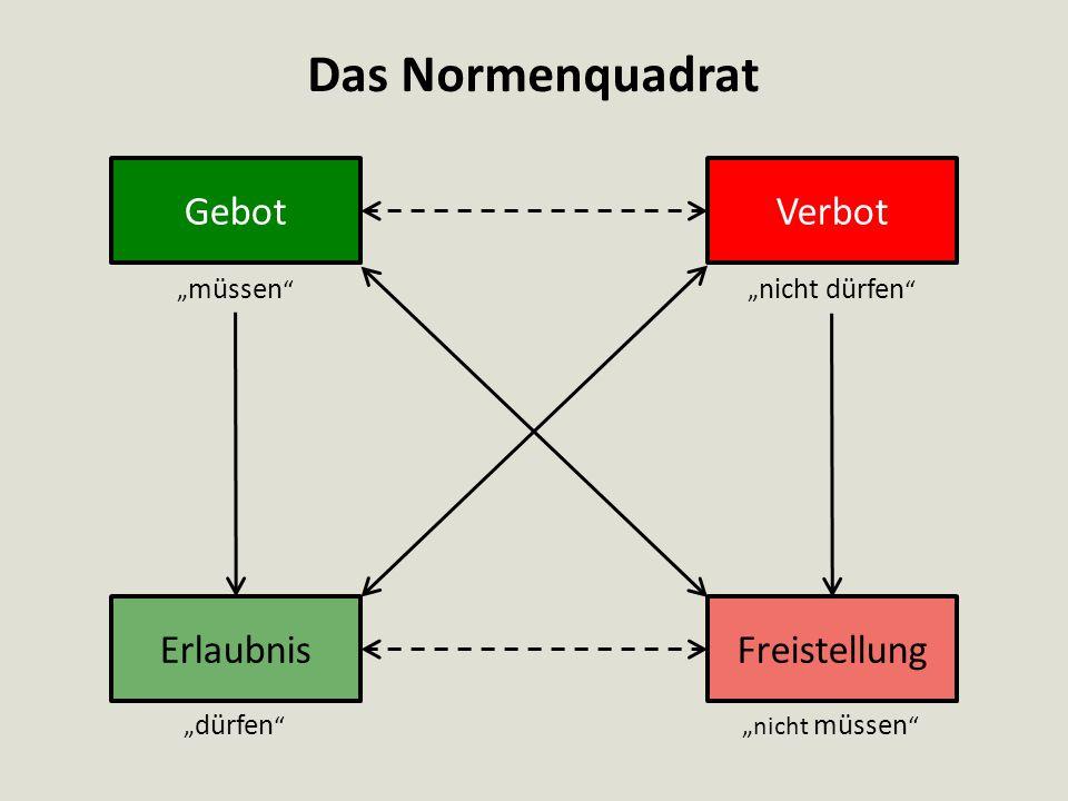 """FreistellungErlaubnis GebotVerbot """" müssen """" nicht dürfen """" dürfen """"nicht müssen Das Normenquadrat"""