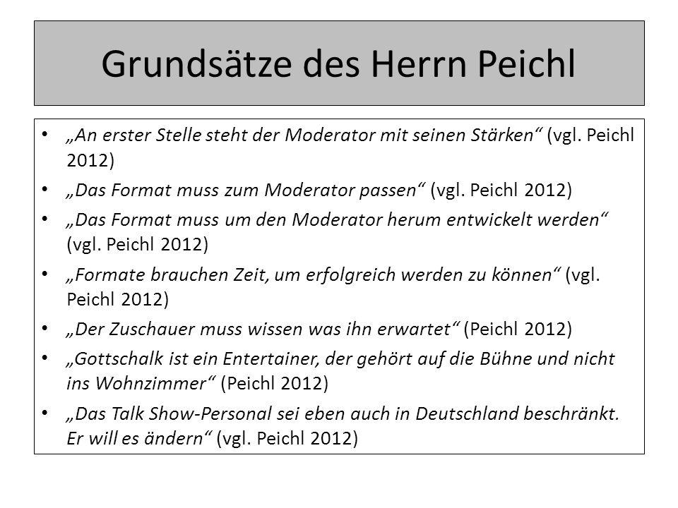 "Grundsätze des Herrn Peichl ""An erster Stelle steht der Moderator mit seinen Stärken"" (vgl. Peichl 2012) ""Das Format muss zum Moderator passen"" (vgl."