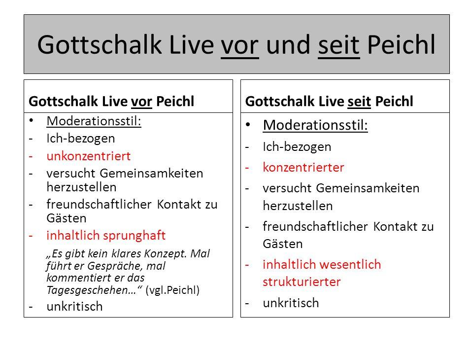 """Gottschalk Live vor und seit Peichl Gottschalk Live vor Peichl Moderationsstil: -Ich-bezogen -unkonzentriert -versucht Gemeinsamkeiten herzustellen -freundschaftlicher Kontakt zu Gästen -inhaltlich sprunghaft """"Es gibt kein klares Konzept."""