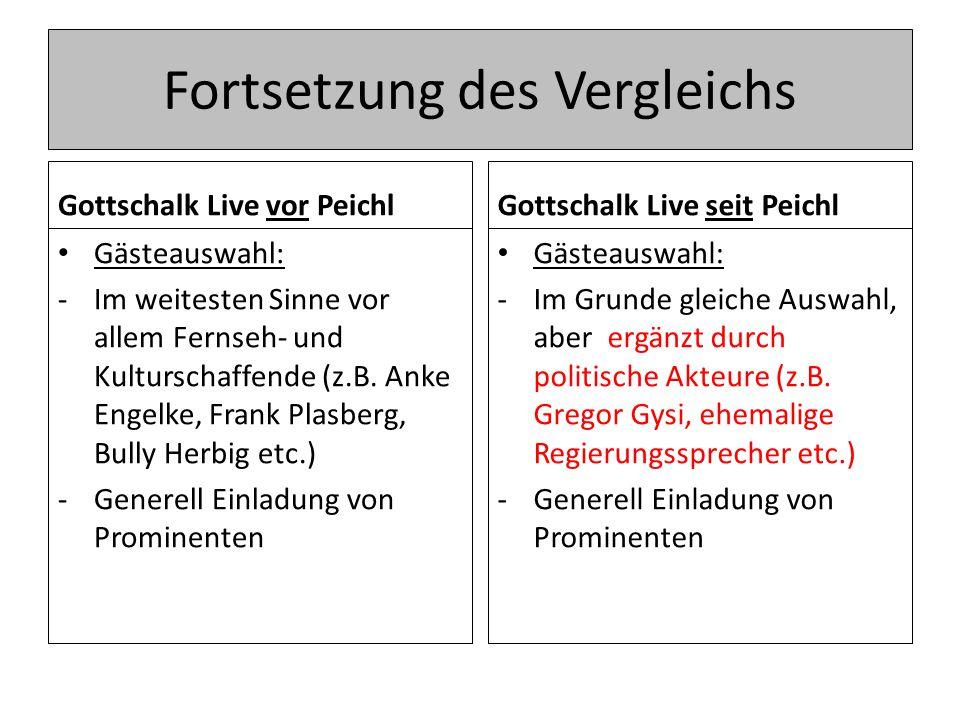Fortsetzung des Vergleichs Gottschalk Live vor Peichl Gästeauswahl: -Im weitesten Sinne vor allem Fernseh- und Kulturschaffende (z.B.